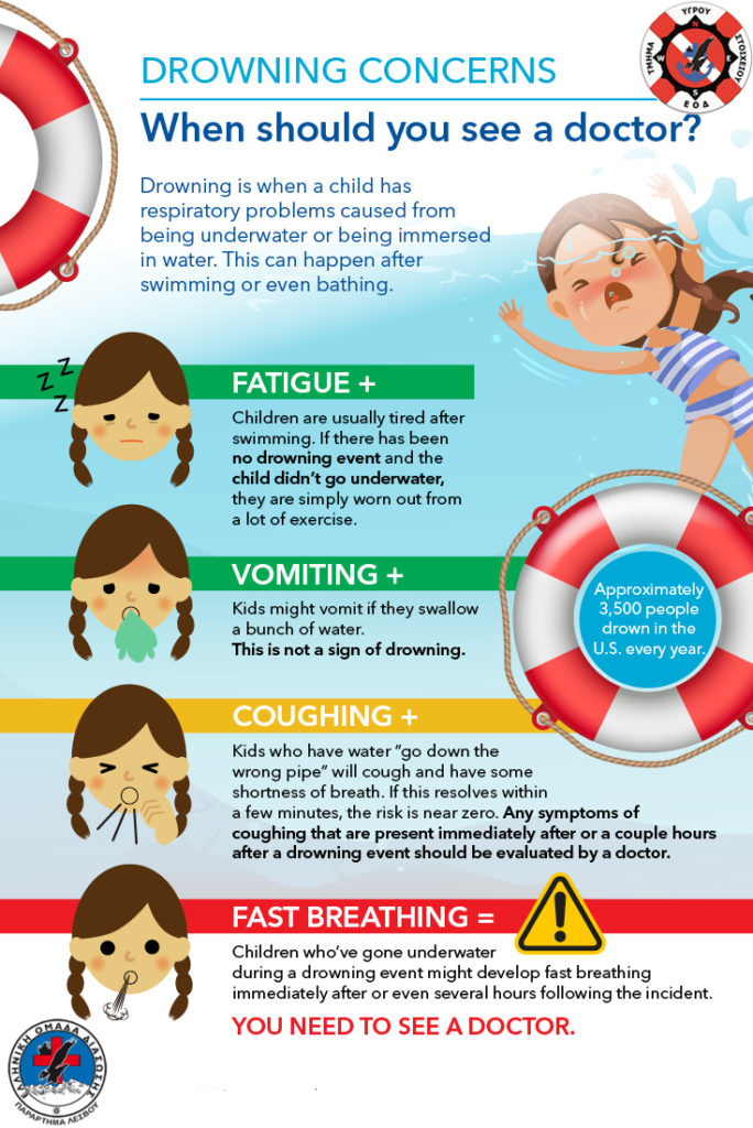 EVERYTHING NEEDS TO KNOW SECONDARY DRY DROWNING